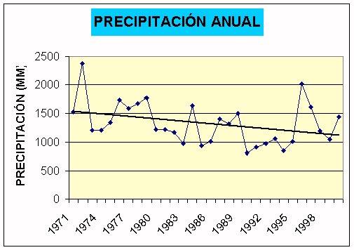 La realidad del cambio clim tico en espa a y sus - Humedad relativa espana ...