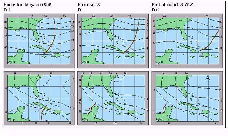 Patrones sinópticos de comienzos del período lluvioso en el ...