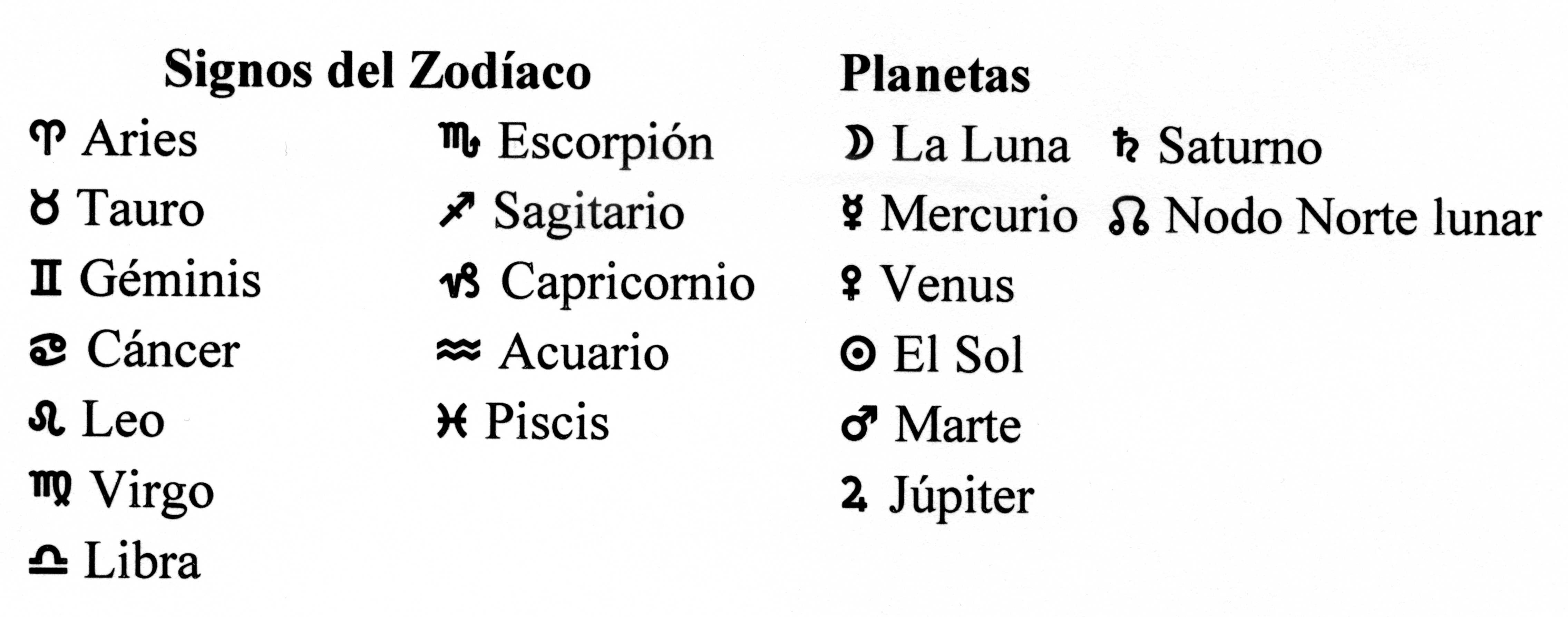 Opiniones de simbolos astronomicos - Los signos del zodiaco en orden ...