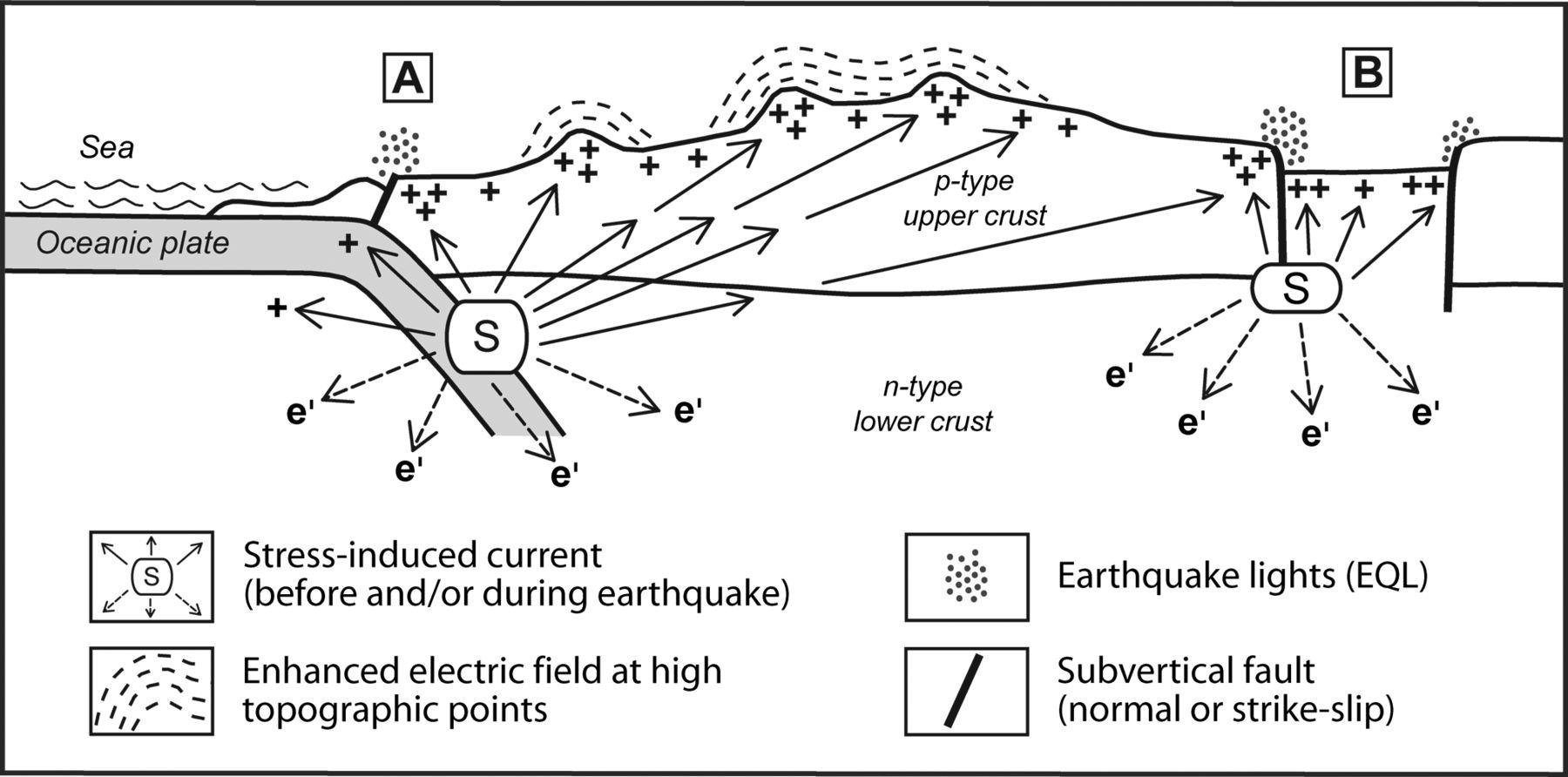 Resultado de imagen para luces terremoto