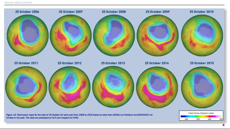 Importante agujero de ozono sobre la Antártida - Revista del ...