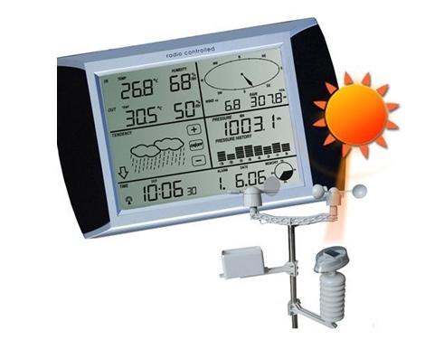 Gu a de regalos meteorol gicos para navidad estaciones - Estaciones meteorologicas domesticas ...