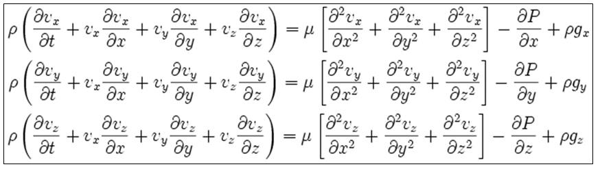 Los problemas del milenio. - Las Ecuaciones de Navier-Stokes ...