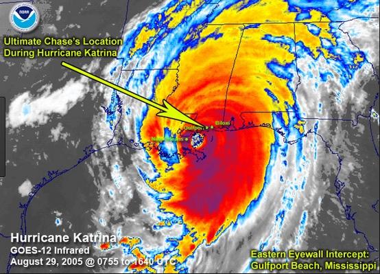 Harvey Vs Katrina Diferencias En Sus Efectos Revista Del
