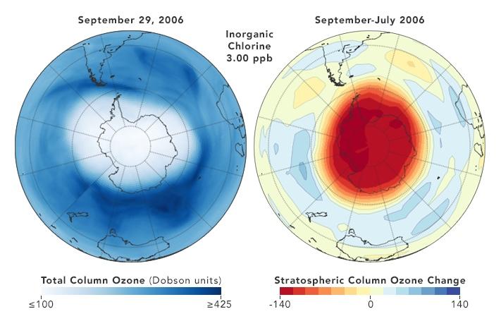 Reducción de los compuestos reductores del ozono estratosférico
