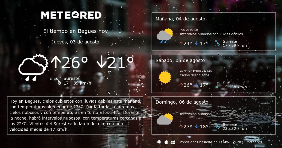 El tiempo en begues predicci n a 14 d as - Temperatura en begues ...
