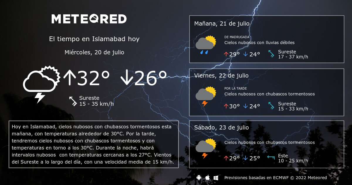 El tiempo en islamabad predicci n a 14 d as - Tiempo en pakistan ...