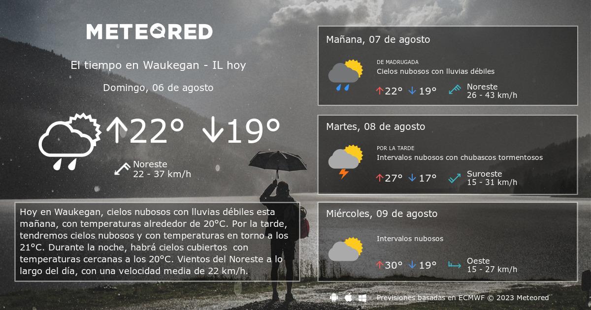 Clima de waukegan