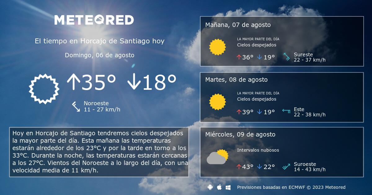 El Tiempo En Horcajo De Santiago Predicción A 14 Días Meteored