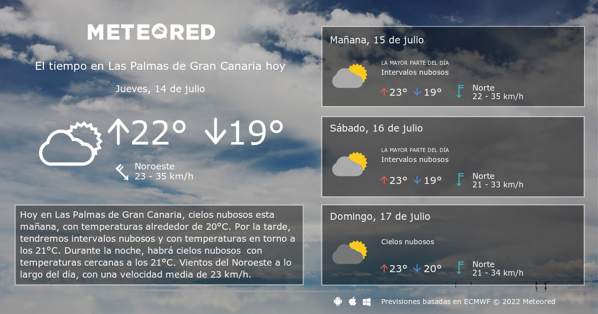 El Tiempo En Las Palmas De Gran Canaria Predicción A 14 Días Meteored
