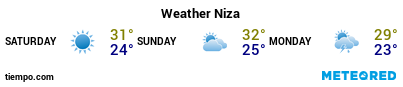 Weather forecast at the port of Nice for the next 3 days