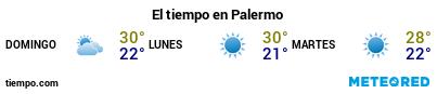 Previsión del tiempo en el puerto de Palermo para los próximos 3 días