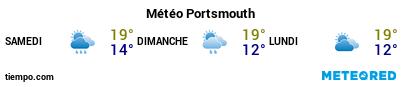 Météo au port de Portsmouth pour les 3 prochains jours