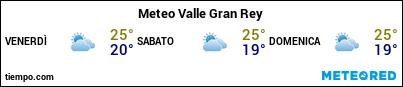 Previsioni del tempo nel porto di La Gomera (Valle Gran Rey) per i prossimi 3 giorni