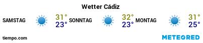 Wettervorhersage im Hafen von Provinz Cadiz für die nächsten 3 Tage