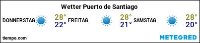 Wettervorhersage im Hafen von La Gomera (Playa Santiago) für die nächsten 3 Tage