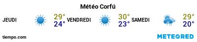 Météo au port de Corfou pour les 3 prochains jours