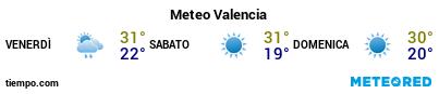 Previsioni del tempo nel porto di Valencia per i prossimi 3 giorni