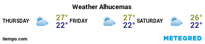 Weather forecast at the port of Al Hoceima for the next 3 days
