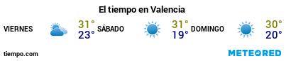 Previsió del temps en el port de València per als pròxims 3 dies