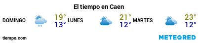 Previsión del tiempo en el puerto de Caen para los próximos 3 días