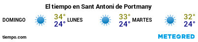 Previsió del temps en el port de Eivissa (Sant Antoni) per als pròxims 3 dies