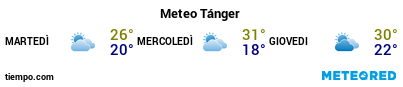 Previsioni del tempo nel porto di Tangeri Ville per i prossimi 3 giorni