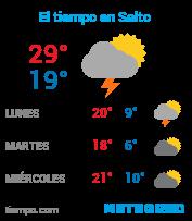 El Clima en Salto