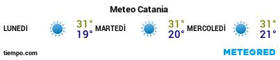 Previsioni del tempo nel porto di Catania per i prossimi 3 giorni