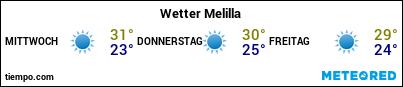 Wettervorhersage im Hafen von Melilla für die nächsten 3 Tage