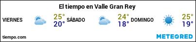 Previsión del tiempo en el puerto de La Gomera (Valle Gran Rey) para los próximos 3 días