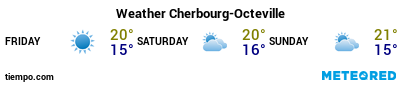 Weather forecast at the port of Cherbourg for the next 3 days