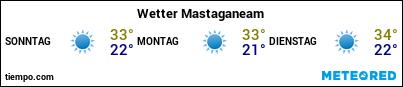 Wettervorhersage im Hafen von Mostaganem für die nächsten 3 Tage