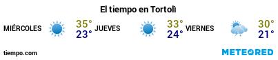Previsió del temps en el port de Arbatax per als pròxims 3 dies