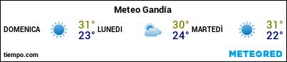 Previsioni del tempo nel porto di Gandía per i prossimi 3 giorni