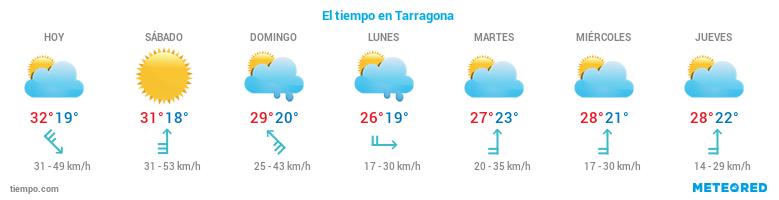 El tiempo en Tarragona