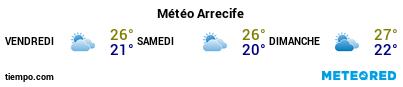 Météo au port de Lanzarote (Arrecife) pour les 3 prochains jours