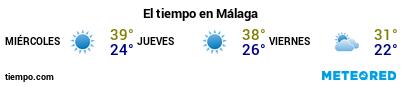 Previsión del tiempo en el puerto de Málaga para los próximos 3 días