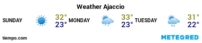 Weather forecast at the port of Ajaccio for the next 3 days