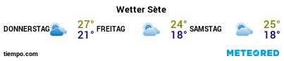 Wettervorhersage im Hafen von Sète für die nächsten 3 Tage