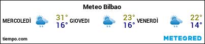 Previsioni del tempo nel porto di Bilbao per i prossimi 3 giorni