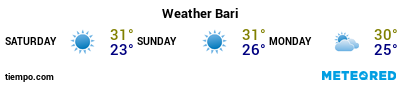 Weather forecast at the port of Bari for the next 3 days