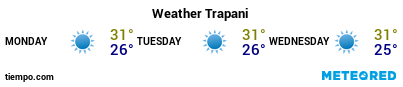Weather forecast at the port of Trapani for the next 3 days