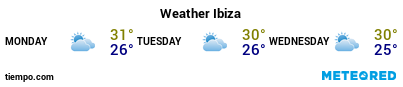 Weather forecast at the port of Ibiza for the next 3 days