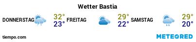 Wettervorhersage im Hafen von Bastia für die nächsten 3 Tage