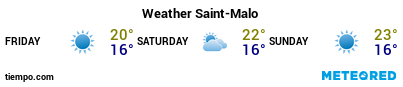 Weather forecast at the port of Saint-Malo for the next 3 days
