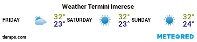 Weather forecast at the port of Termini Imerese for the next 3 days