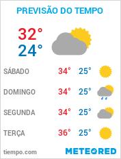 Previsão do Tempo em Manaus - Amazonas