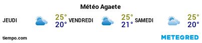 Météo au port de Grande Canarie (Agaete) pour les 3 prochains jours