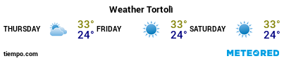 Weather forecast at the port of Arbatax for the next 3 days